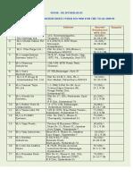 ISOHyderabad.pdf