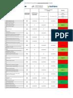 القماش حسب المواصفة.pdf