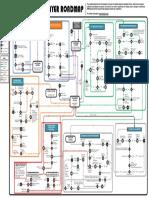 IRBM_Taxpayer_Roadmap_02