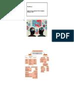Mapa conceptual-SENA- Act 2 EV3