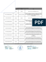Vacantes Marzo 2020.pdf