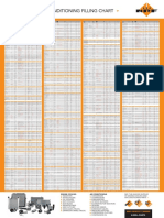 NRF-Air-Conditioning-Filling-Chart-R134a-R1234yf-2020.pdf