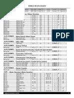 00000_tabela_de_aplicacao_tm540_exp.pdf