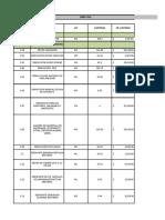Presupuesto para proyectos de inversion.