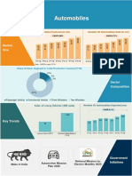 Automobiles-Infographic-May-2019.pdf