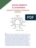 6845268 El Nucleo Dinamico de La Neurosis