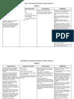 GRADO 1 a 5 -  Pensamiento numérico y sistemas numéricos