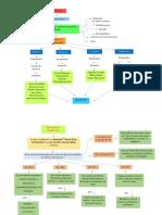 Mapas Biomateriales.pdf