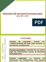6taSemanaDerechoProcesal Constitucional -Proceso Inconstitucionalidad