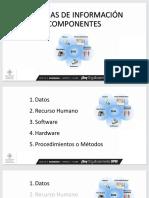 Sistemas de Información - Componentes.pdf