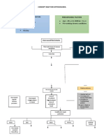 concept-map-hypovolemia