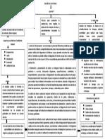 DISEÑO DE METODOS_ MAPA_CONCEPTUAL.pdf