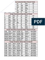 Campos Harmônicos Importantes.pdf