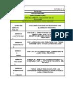 3.- UNIDAD I SESIÓN I ACTIVIDAD RELACIÓN DT.docx