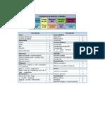 Parámetros de Medición Evaluativo