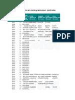Formato mm 2018 F básicos (2)