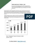 Exploring Hospitality Trends - Pinc Insurance
