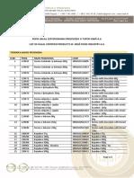 Popis halal proizvoda Kraš d_d_ 09082016