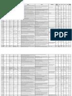 Liste-theatre-collegiens-Eduscol-2014-12-19 (1)