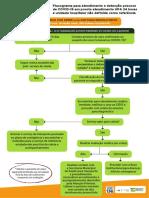 Fluxogramas-COVID-19-SAES-1.pdf