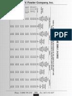 ASME B89.1.9-2002 Gauge blocks tolerances.pdf