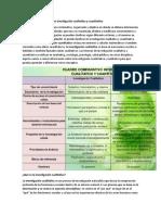 Cuadros comparativos entre investigación cualitativa y cuantitativa