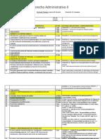 2020_Planificaci_n_Curso_Derecho_Administrativo_II (2)