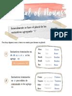plural of nouns.pdf