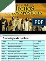 RESUMEN DE HECHOS.pptx