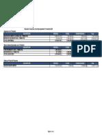Informe proyectos  II Trimestre 2020 SDHJGD