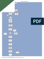Diagrama de flujo _ Diagrama