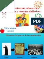 La comunicación educativa y los medios y recursos didácticos
