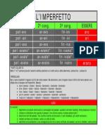 tabella-imperfetto
