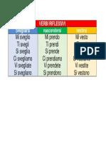 verbi-riflessivi.pdf