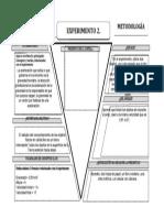 Formato informe Actividad 7. Física.docx