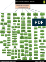 mapa conceptual 2do parcial