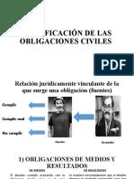 CLASIFICACIÓN DE LAS OBLIGACIONES CIVILES 2019