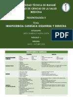 INSUFICIENCIA CARDIACA IZQUIERDA Y DERECHA - DIFERENCIAS