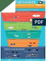 Infografico_Entendendo_sobre_o_funil_de_vendas.pdf