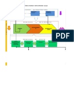 Fase tres - 4)Mapa de procesos_Pollos Sanjuanero S.A.S.