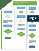 Visio-FLUJOGRAMA RECLUTAMIENTO DE PERSONAL.vsdx.pdf