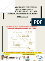 SESION N°23 - PROCESO DE FUSION CONVERSION Y COPELACION PARA LA OBTENCION  DEL ORO Y LA PLATA APARTIR DE LOS LODOS ANODICOS