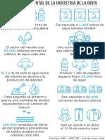03 Impacto Ambiental Ropa