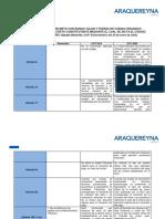 Cuadro-Comparativo-2020.pdf