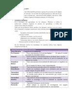SUJETOS, MOMENTOS Y FASES DE LA EVALUACIÓN CURRICULAR.docx