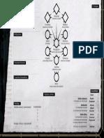 Kult-4E-Hoja-de-personaje-editable-07-2020.pdf