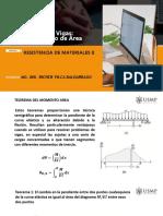 RESISTENCIA DE MAT II SEM 2 (2).pdf