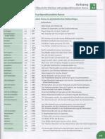 Управление.pdf