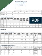NIRF_IISc_IR-O-U-0220_Final_Submitted_Data.pdf
