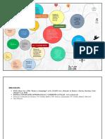 Mapa Mental - Bioética en La Educación Superior - Jornada de Investigación Tem